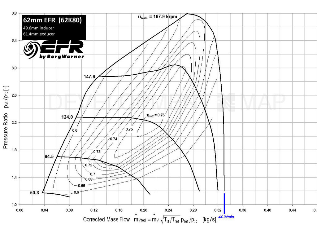 borg warner efr 6758 a turbolader tzr motorsport. Black Bedroom Furniture Sets. Home Design Ideas
